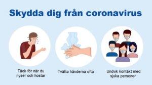 Skydda dig från coronavirus