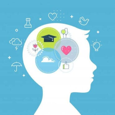 Socio-emotionella förmågor hos barn